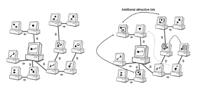 the advantages of napster and peer to peer communication What are the advantages of peer-to-peer networking the great achievement of napster was the empowerment of the peers what are the advantages of peer to peer.