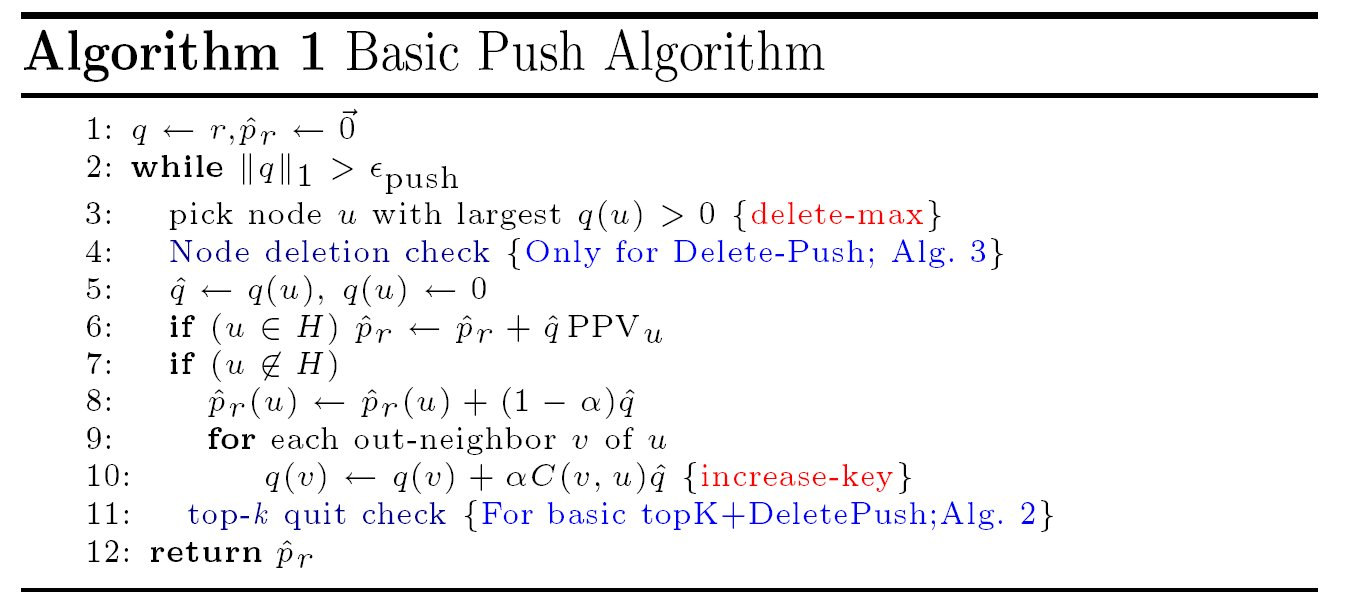 Top ten algorithms